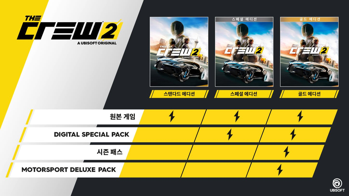 The Crew 2 Gold Edition, , large