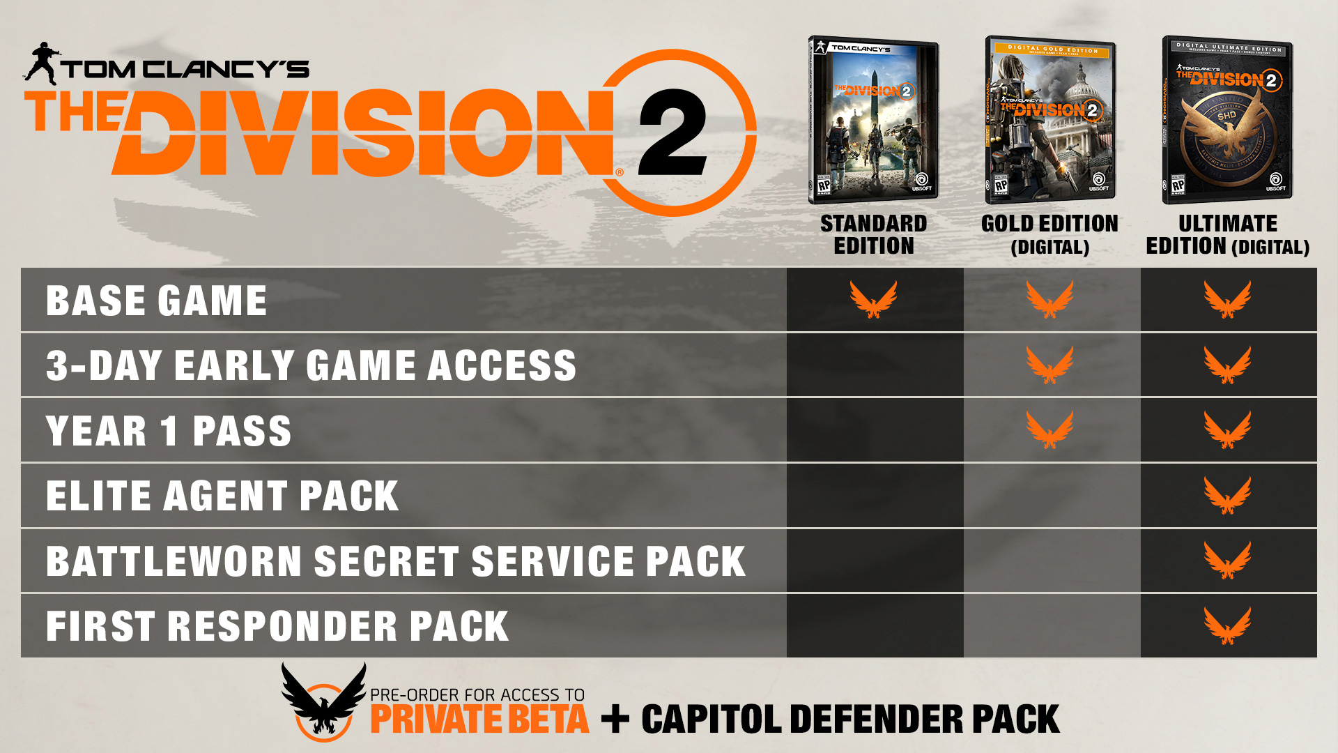 difference between the division 2 editions