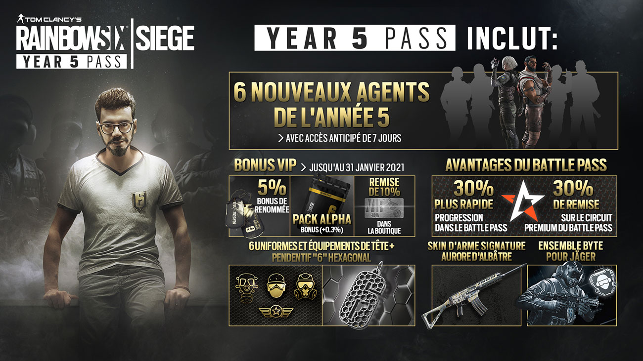 Rainbow Six Siege Year 5 Pass