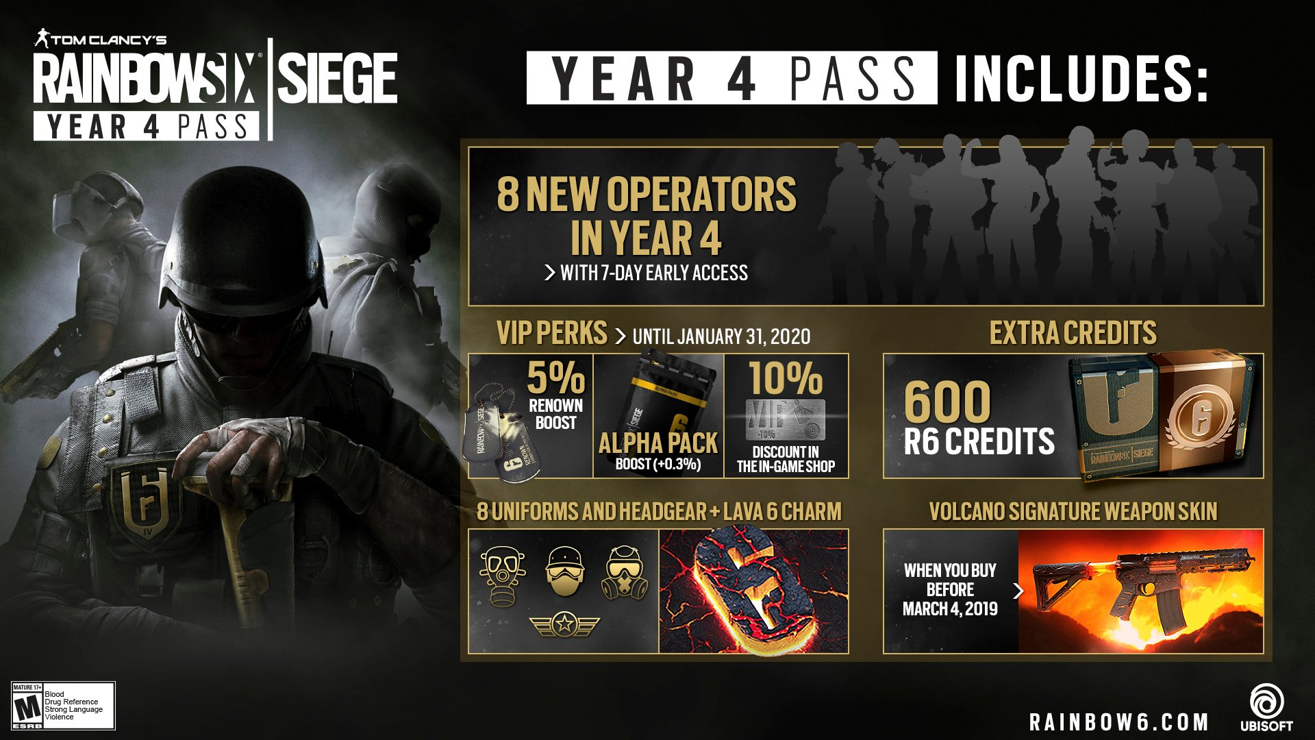 tom clancys rainbow six siege year 4 pass