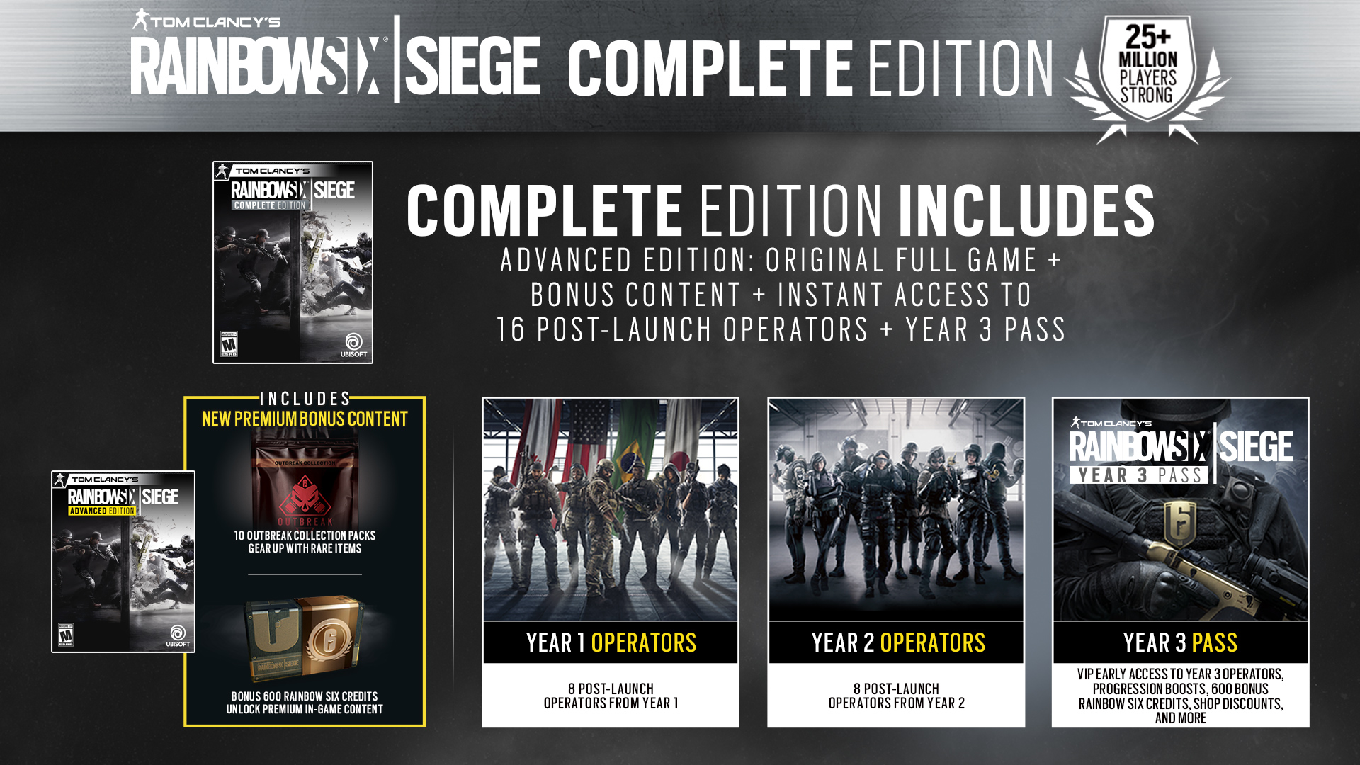 a comprehensive analysis of rainbow six by tom clancy Tom clancy's rainbow six® siege advanced edition includes the original full  game plus rare bonus content: 10 outbreak collection packs (available in-game .