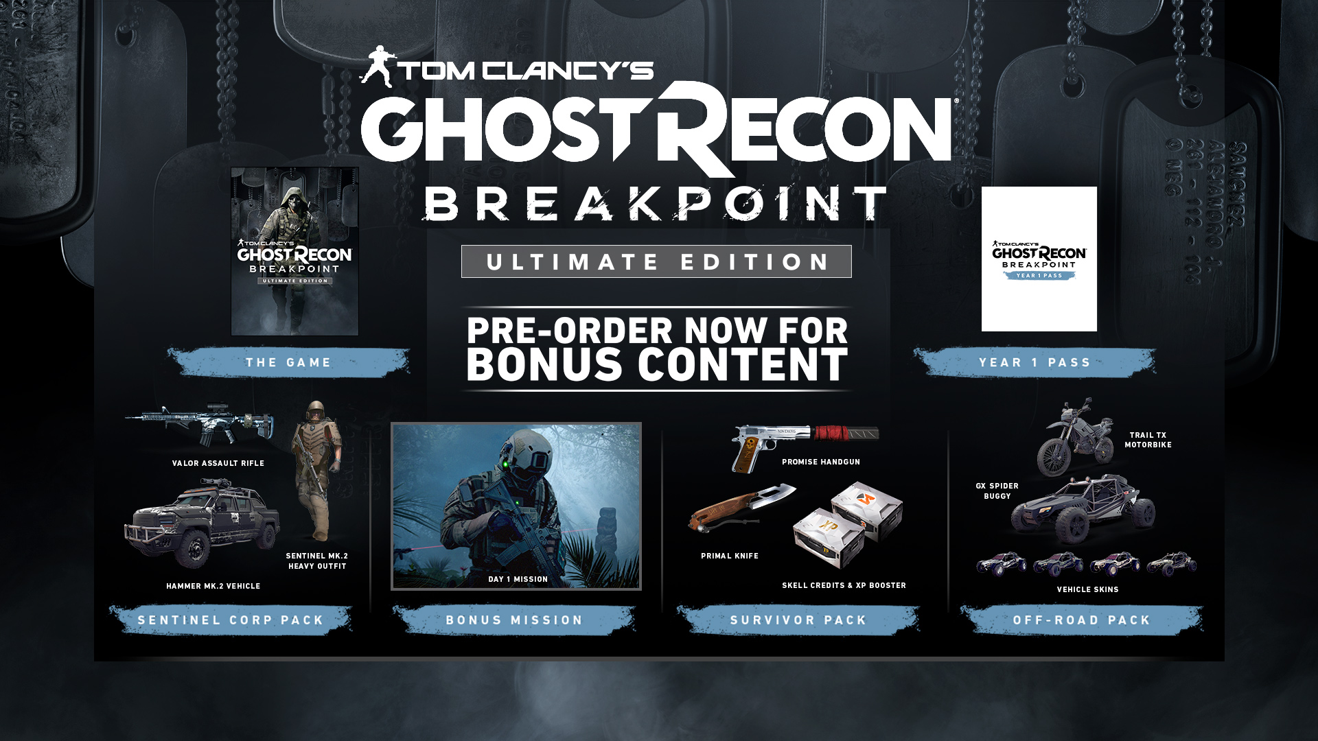 Ghost Recon Breakpoint Content